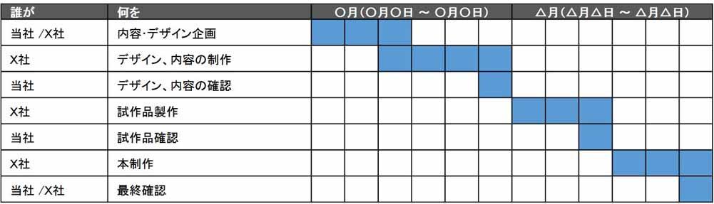 ホームページ作成業者が使うスケジュール表