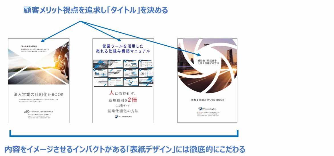 小冊子で営業力を高める際のデザインやタイトルについて
