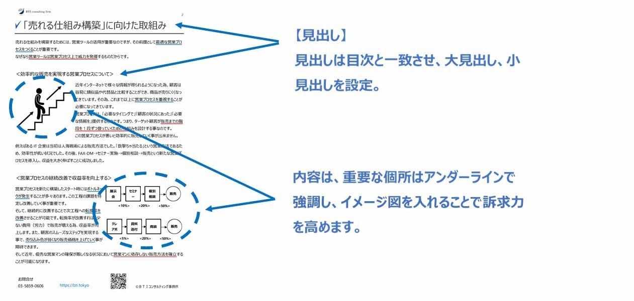 小冊子で営業力を高める際の見出し、イメージ図の作成方法