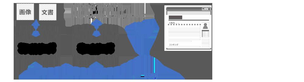 ホームページ更新代手行は仕組を知ってから活用