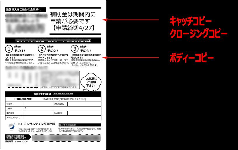 FAXDMの反応率を左右するキャッチコピー、クロージングコピー、ボディーコピーについて